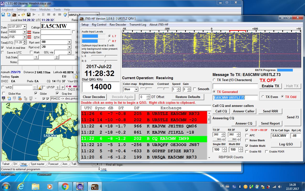 6: 1 Balun and tuned Windom antenna - DIY Goodies