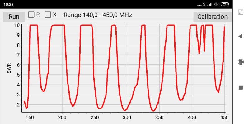 Antenna analyzer Si5351 SWR-mouse - DIY Goodies